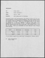 Memo from Scott Carruth to Rider Scott regarding TDCJ Admissions vs Releases, July 9, 1990